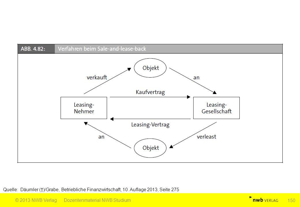 Quelle: Däumler (†)/Grabe, Betriebliche Finanzwirtschaft, 10. Auflage 2013, Seite 275 © 2013 NWB VerlagDozentenmaterial NWB Studium 150
