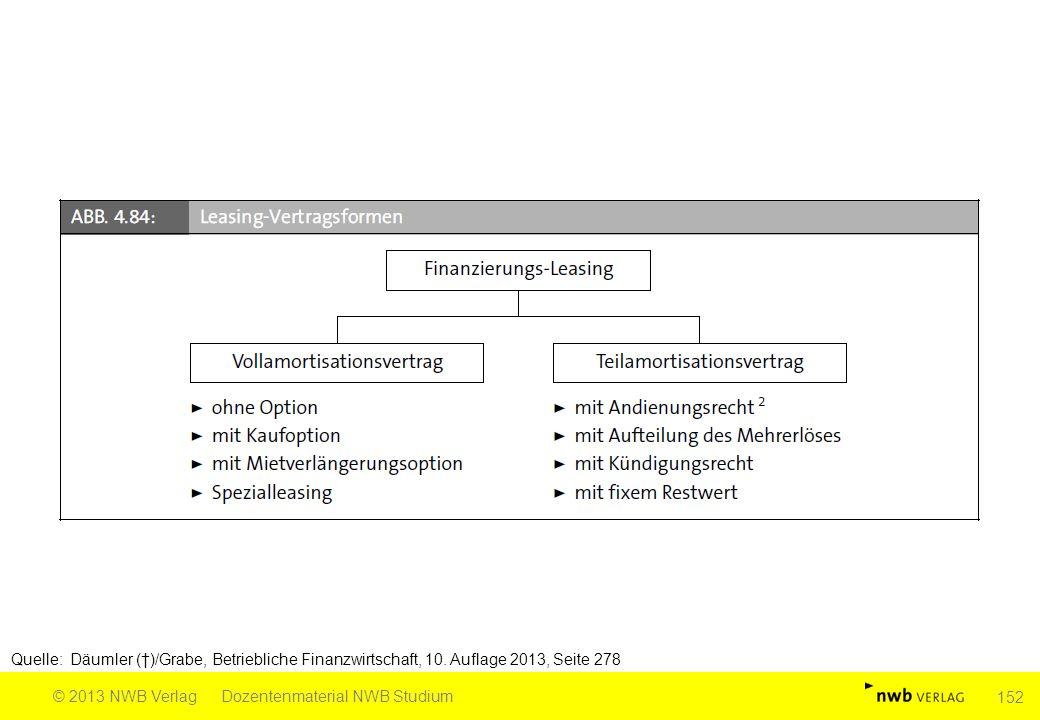 Quelle: Däumler (†)/Grabe, Betriebliche Finanzwirtschaft, 10. Auflage 2013, Seite 278 © 2013 NWB VerlagDozentenmaterial NWB Studium 152
