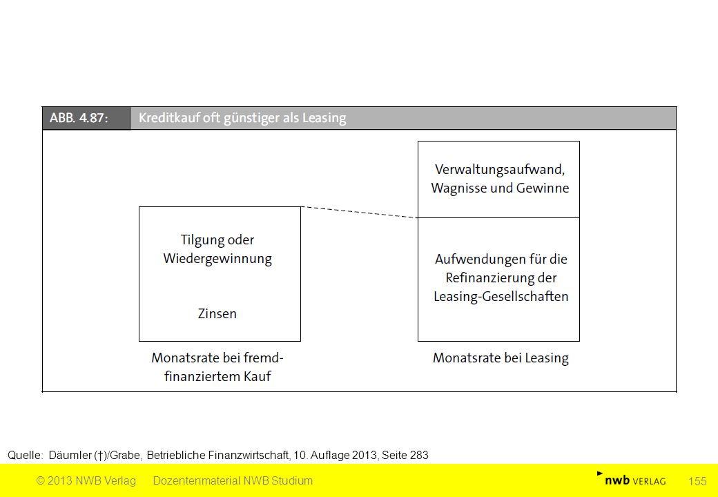 Quelle: Däumler (†)/Grabe, Betriebliche Finanzwirtschaft, 10. Auflage 2013, Seite 283 © 2013 NWB VerlagDozentenmaterial NWB Studium 155