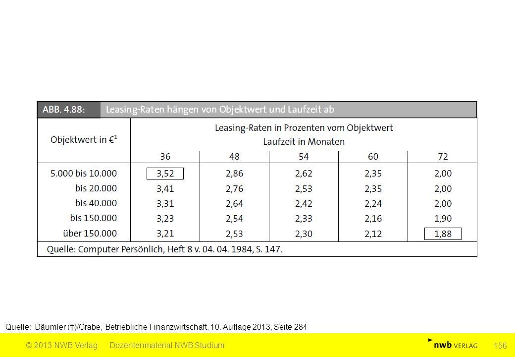 Quelle: Däumler (†)/Grabe, Betriebliche Finanzwirtschaft, 10. Auflage 2013, Seite 284 © 2013 NWB VerlagDozentenmaterial NWB Studium 156
