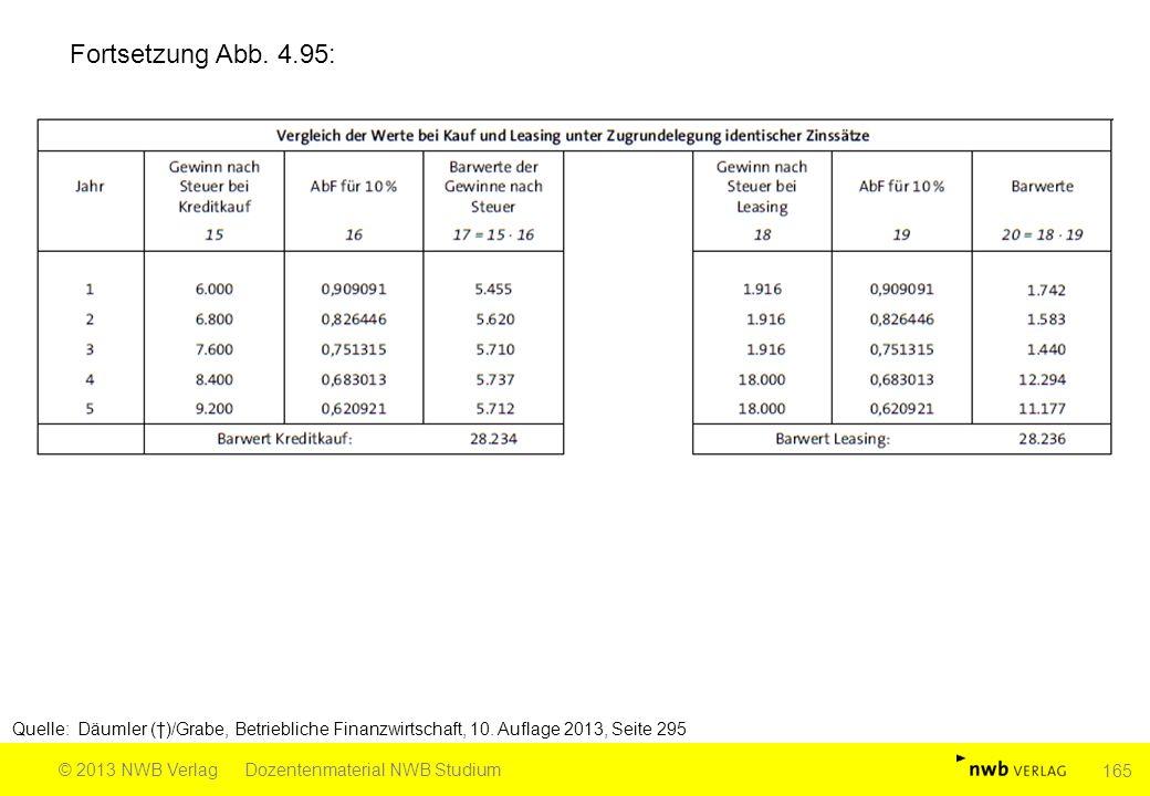 Fortsetzung Abb. 4.95: Quelle: Däumler (†)/Grabe, Betriebliche Finanzwirtschaft, 10. Auflage 2013, Seite 295 © 2013 NWB VerlagDozentenmaterial NWB Stu