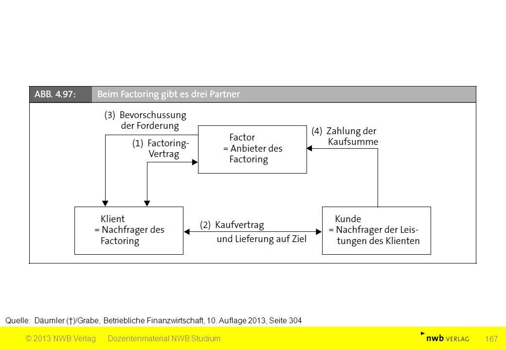 Quelle: Däumler (†)/Grabe, Betriebliche Finanzwirtschaft, 10. Auflage 2013, Seite 304 © 2013 NWB VerlagDozentenmaterial NWB Studium 167