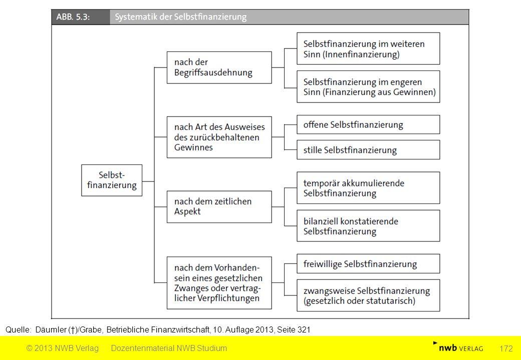 Quelle: Däumler (†)/Grabe, Betriebliche Finanzwirtschaft, 10. Auflage 2013, Seite 321 © 2013 NWB VerlagDozentenmaterial NWB Studium 172