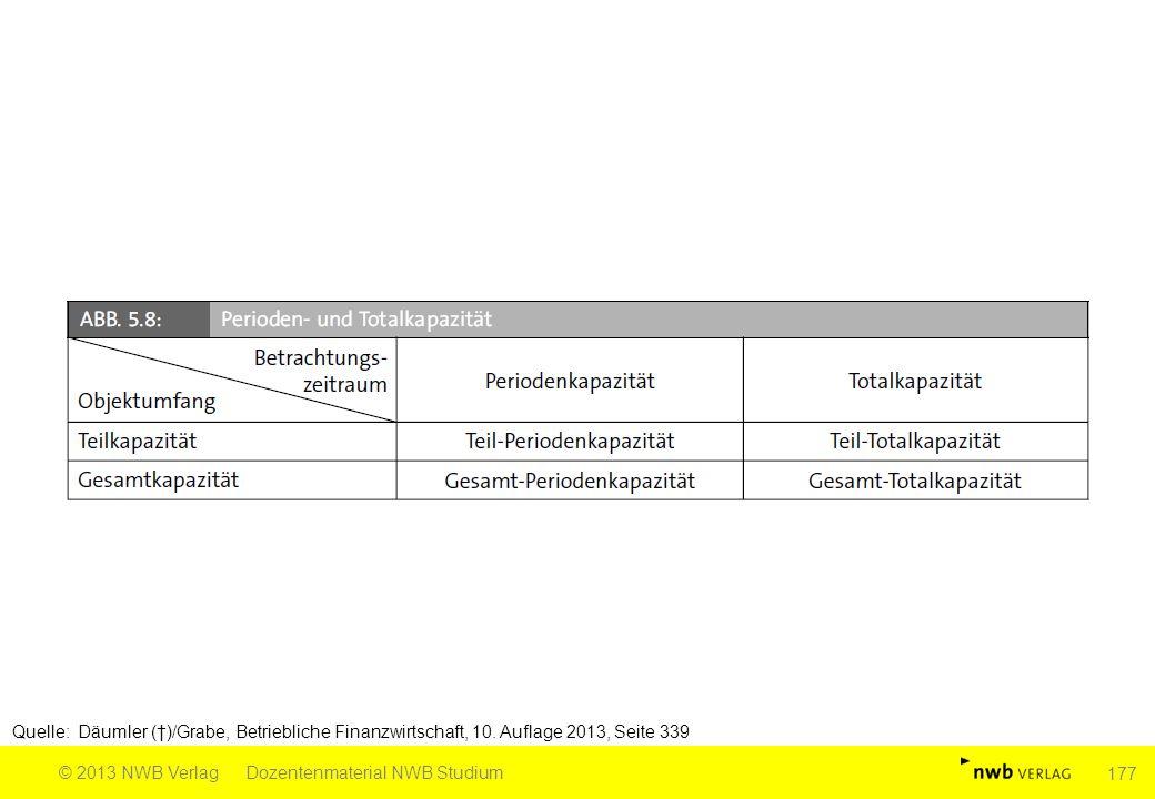 Quelle: Däumler (†)/Grabe, Betriebliche Finanzwirtschaft, 10. Auflage 2013, Seite 339 © 2013 NWB VerlagDozentenmaterial NWB Studium 177