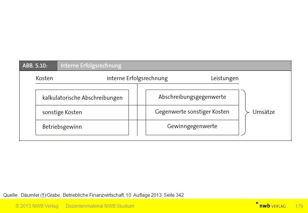 Quelle: Däumler (†)/Grabe, Betriebliche Finanzwirtschaft, 10. Auflage 2013, Seite 342 © 2013 NWB VerlagDozentenmaterial NWB Studium 179