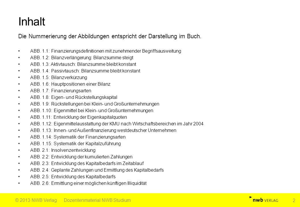 Fortsetzung Abb.4.65: Quelle: Däumler (†)/Grabe, Betriebliche Finanzwirtschaft, 10.