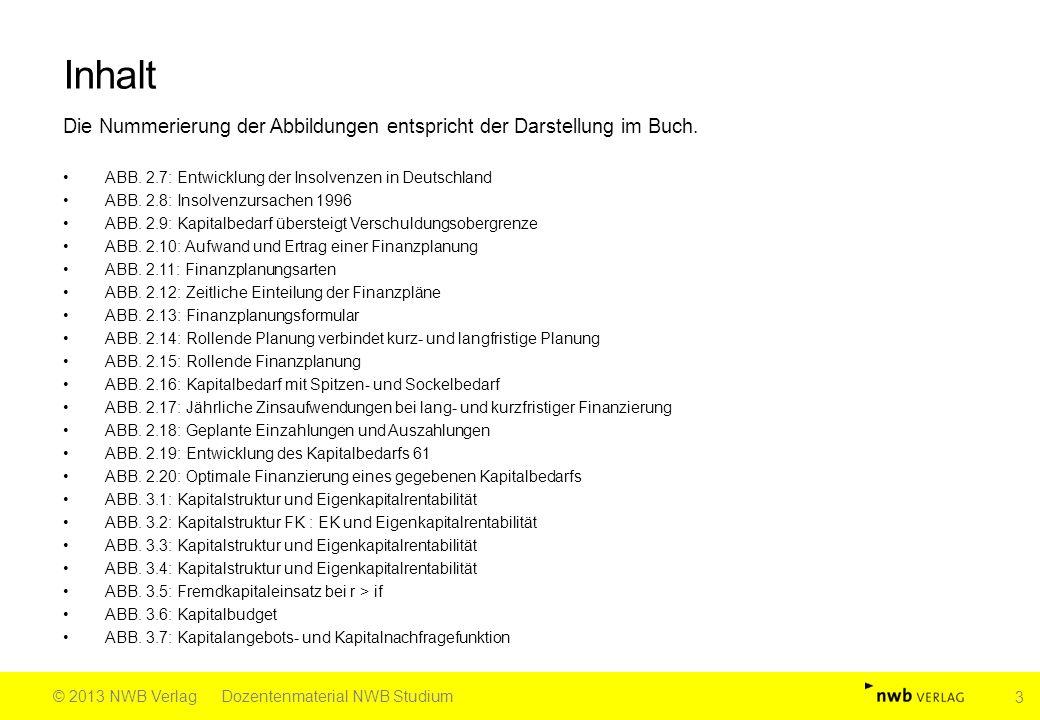 Inhalt Die Nummerierung der Abbildungen entspricht der Darstellung im Buch. ABB. 2.7: Entwicklung der Insolvenzen in Deutschland ABB. 2.8: Insolvenzur