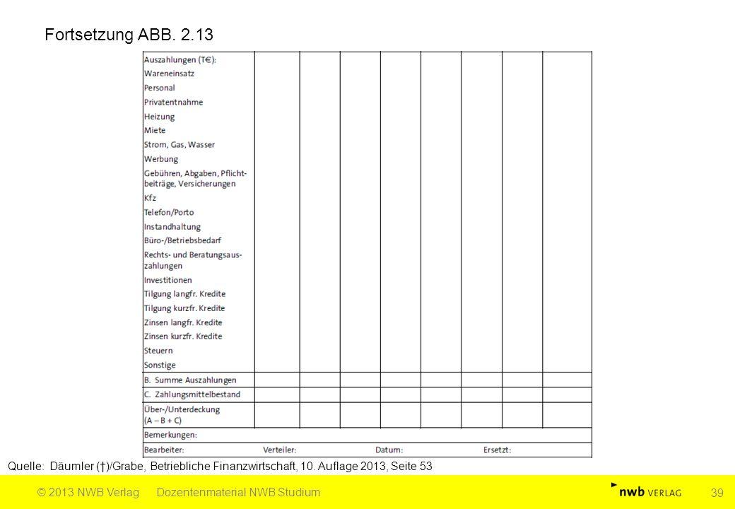 Fortsetzung ABB. 2.13 Quelle: Däumler (†)/Grabe, Betriebliche Finanzwirtschaft, 10. Auflage 2013, Seite 53 © 2013 NWB VerlagDozentenmaterial NWB Studi
