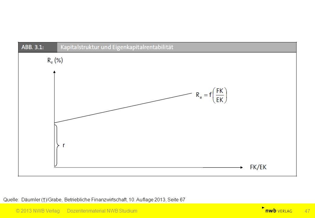 Quelle: Däumler (†)/Grabe, Betriebliche Finanzwirtschaft, 10. Auflage 2013, Seite 67 © 2013 NWB VerlagDozentenmaterial NWB Studium 47