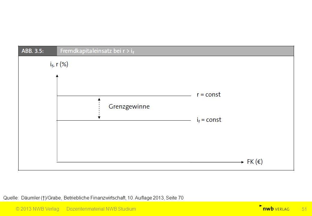 Quelle: Däumler (†)/Grabe, Betriebliche Finanzwirtschaft, 10. Auflage 2013, Seite 70 © 2013 NWB VerlagDozentenmaterial NWB Studium 51