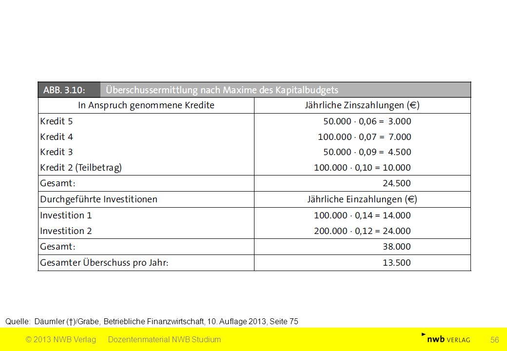 Quelle: Däumler (†)/Grabe, Betriebliche Finanzwirtschaft, 10. Auflage 2013, Seite 75 © 2013 NWB VerlagDozentenmaterial NWB Studium 56