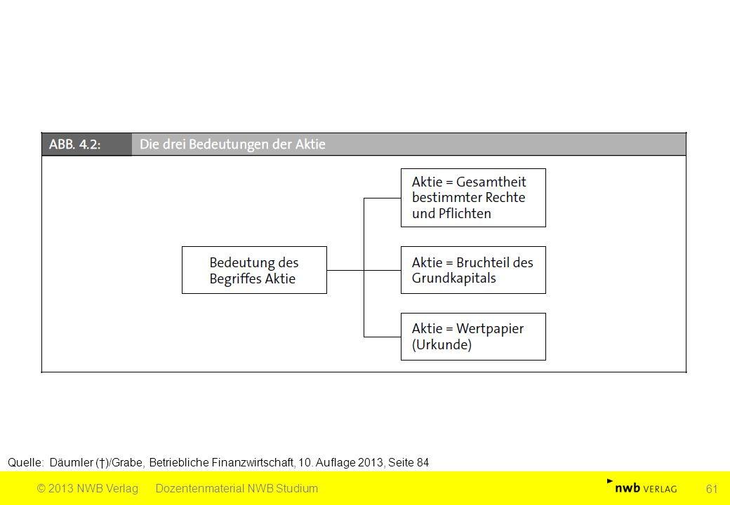 Quelle: Däumler (†)/Grabe, Betriebliche Finanzwirtschaft, 10. Auflage 2013, Seite 84 © 2013 NWB VerlagDozentenmaterial NWB Studium 61