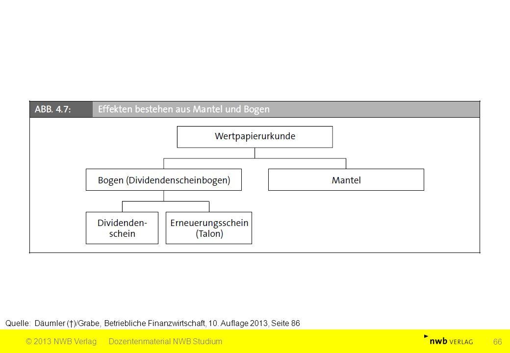 Quelle: Däumler (†)/Grabe, Betriebliche Finanzwirtschaft, 10. Auflage 2013, Seite 86 © 2013 NWB VerlagDozentenmaterial NWB Studium 66