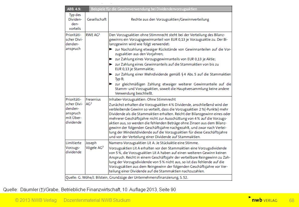 Quelle: Däumler (†)/Grabe, Betriebliche Finanzwirtschaft, 10. Auflage 2013, Seite 90 © 2013 NWB VerlagDozentenmaterial NWB Studium 68