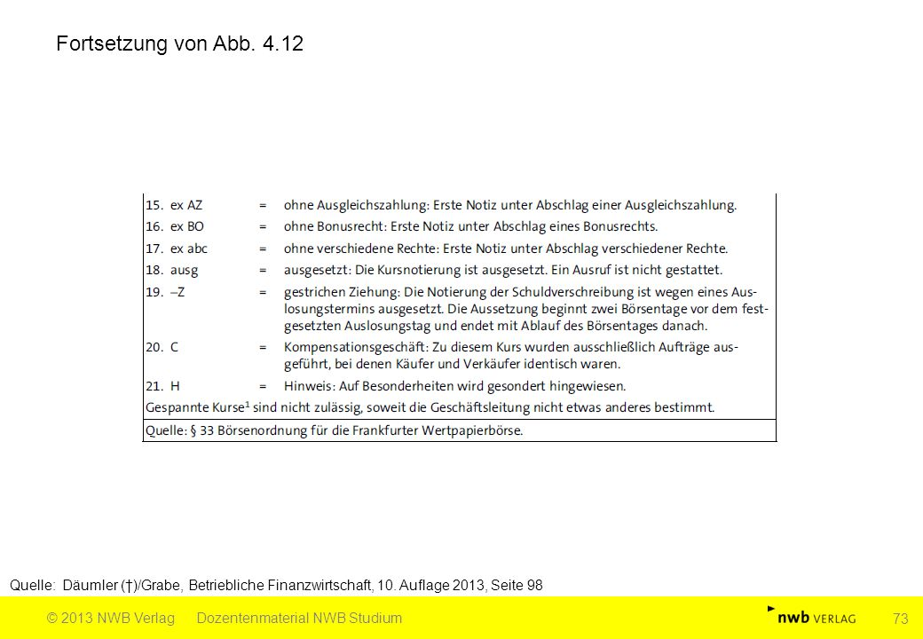 Fortsetzung von Abb. 4.12 Quelle: Däumler (†)/Grabe, Betriebliche Finanzwirtschaft, 10. Auflage 2013, Seite 98 © 2013 NWB VerlagDozentenmaterial NWB S