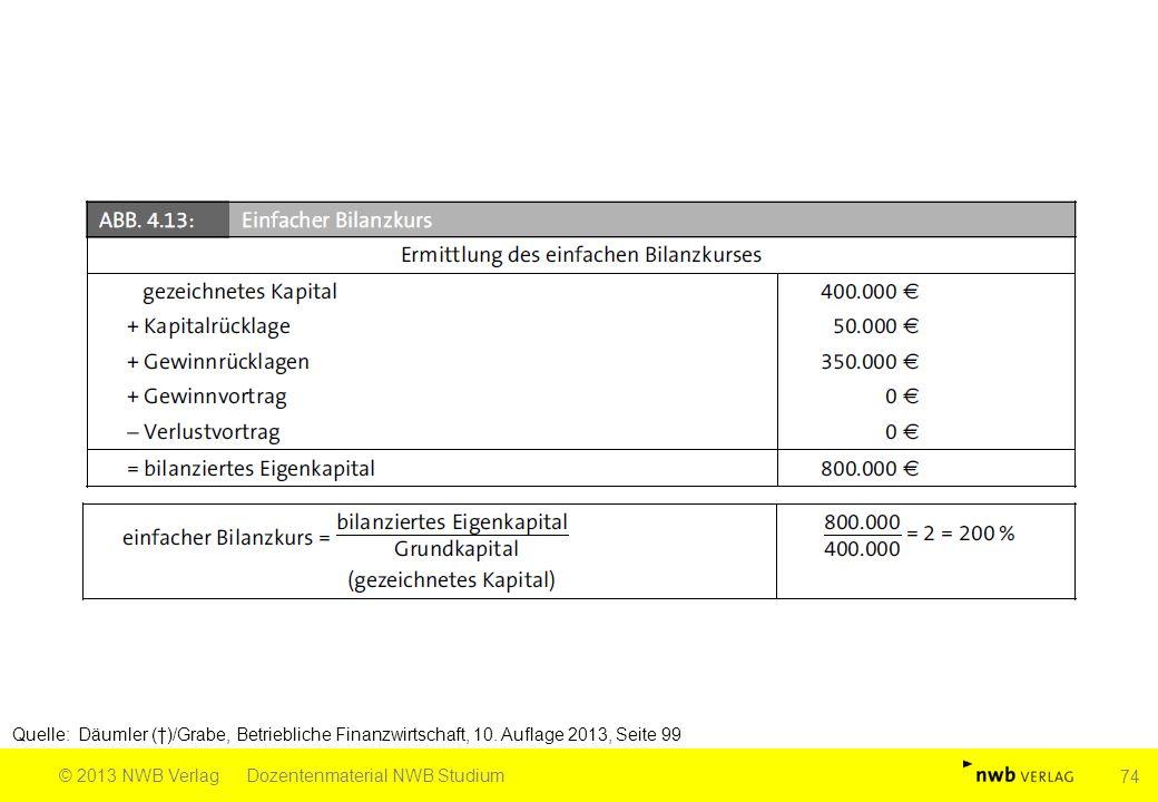 Quelle: Däumler (†)/Grabe, Betriebliche Finanzwirtschaft, 10. Auflage 2013, Seite 99 © 2013 NWB VerlagDozentenmaterial NWB Studium 74