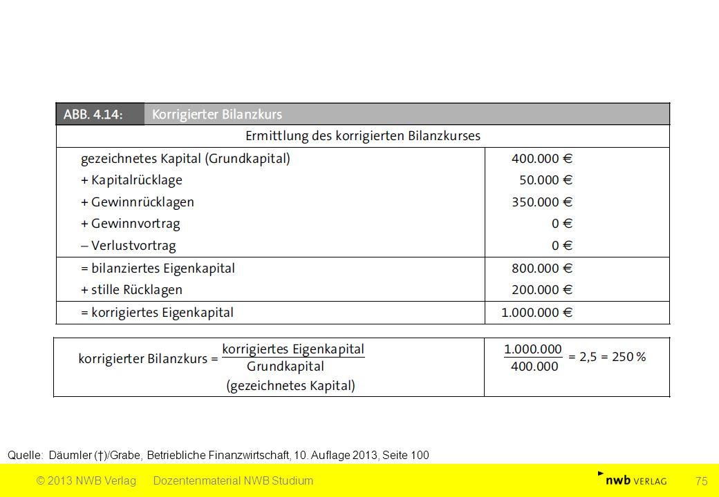 Quelle: Däumler (†)/Grabe, Betriebliche Finanzwirtschaft, 10. Auflage 2013, Seite 100 © 2013 NWB VerlagDozentenmaterial NWB Studium 75