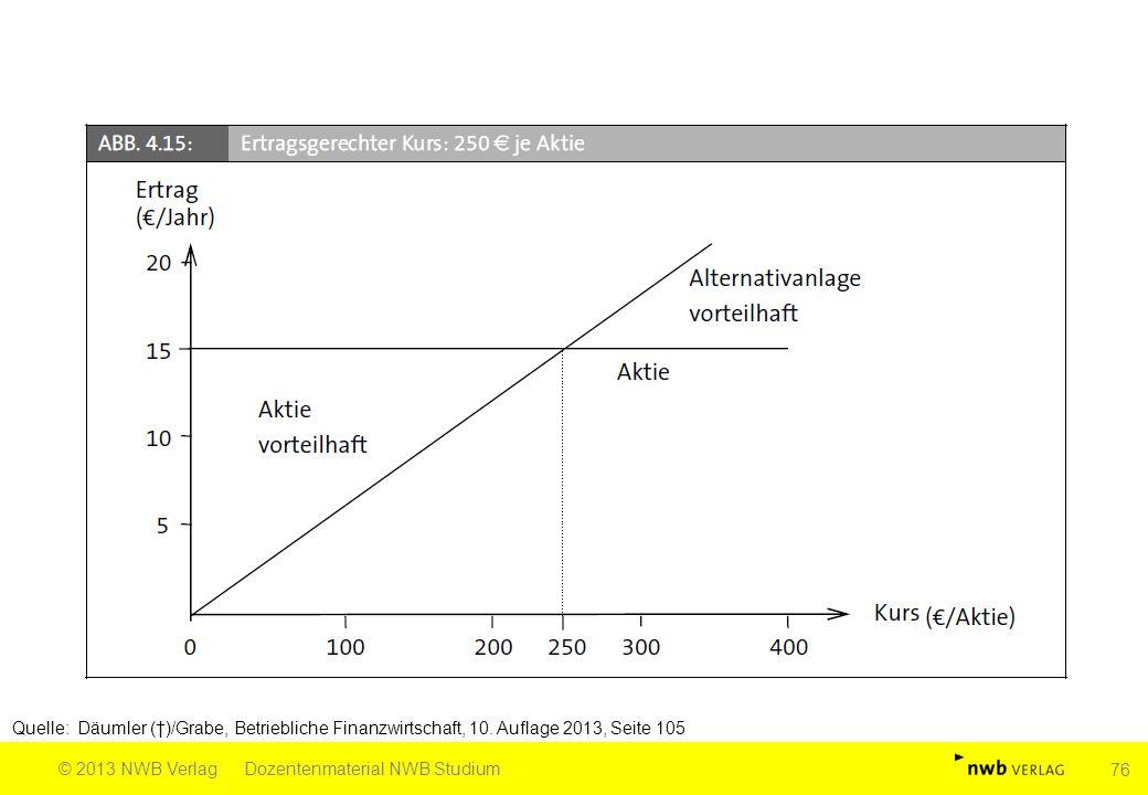 Quelle: Däumler (†)/Grabe, Betriebliche Finanzwirtschaft, 10. Auflage 2013, Seite 105 © 2013 NWB VerlagDozentenmaterial NWB Studium 76