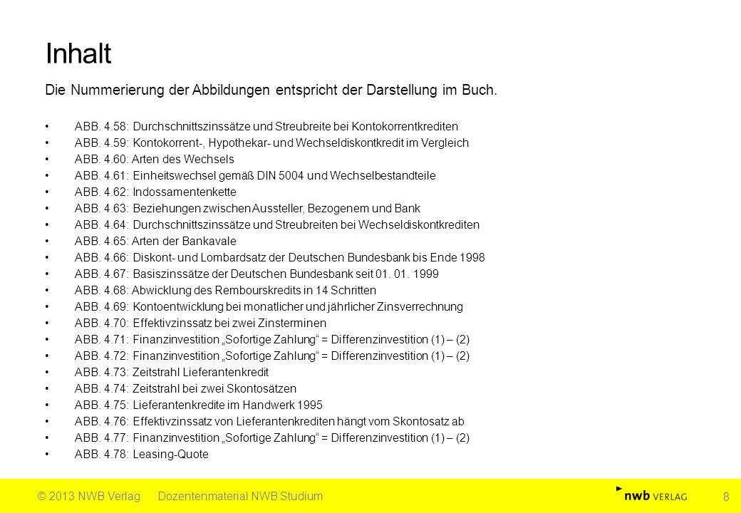 Fortsetzung ABB.2.13 Quelle: Däumler (†)/Grabe, Betriebliche Finanzwirtschaft, 10.