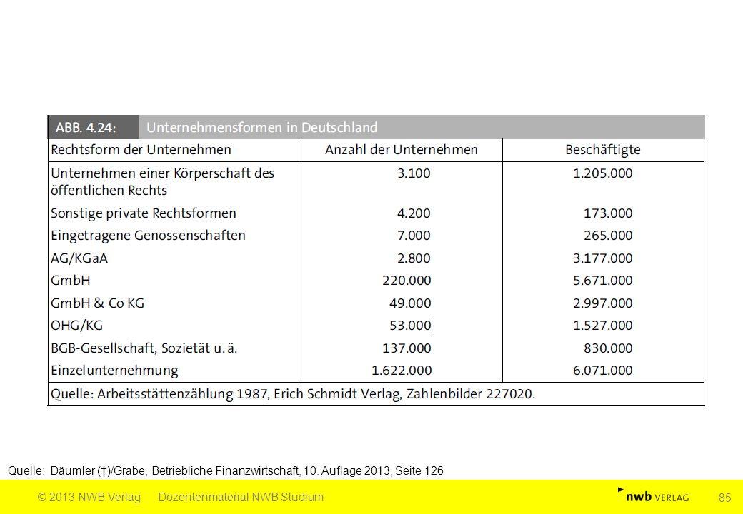 Quelle: Däumler (†)/Grabe, Betriebliche Finanzwirtschaft, 10. Auflage 2013, Seite 126 © 2013 NWB VerlagDozentenmaterial NWB Studium 85