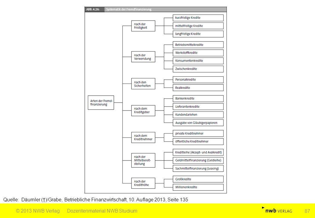 Quelle: Däumler (†)/Grabe, Betriebliche Finanzwirtschaft, 10. Auflage 2013, Seite 135 © 2013 NWB VerlagDozentenmaterial NWB Studium 87