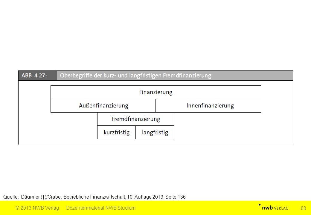 Quelle: Däumler (†)/Grabe, Betriebliche Finanzwirtschaft, 10. Auflage 2013, Seite 136 © 2013 NWB VerlagDozentenmaterial NWB Studium 88