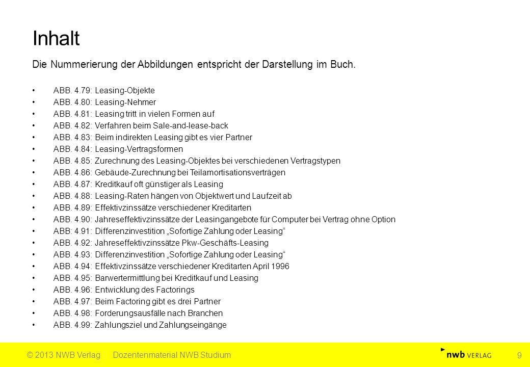 Inhalt Die Nummerierung der Abbildungen entspricht der Darstellung im Buch. ABB. 4.79: Leasing-Objekte ABB. 4.80: Leasing-Nehmer ABB. 4.81: Leasing tr