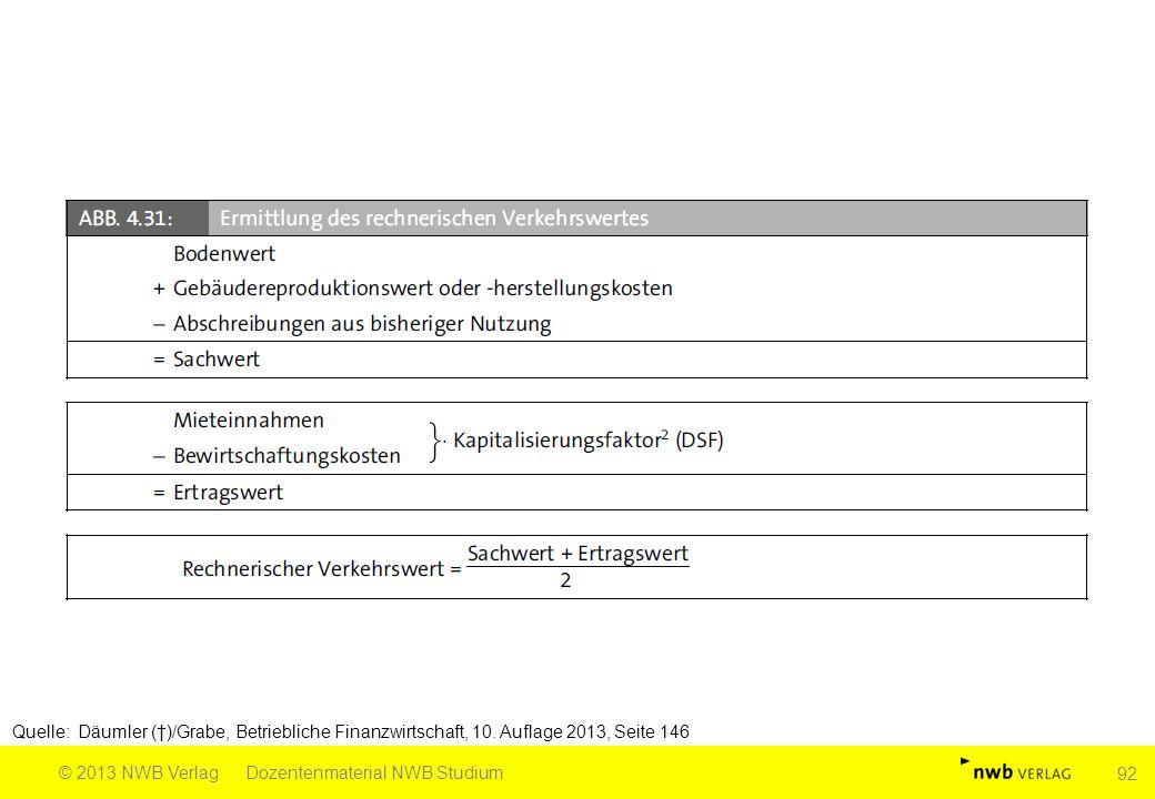 Quelle: Däumler (†)/Grabe, Betriebliche Finanzwirtschaft, 10. Auflage 2013, Seite 146 © 2013 NWB VerlagDozentenmaterial NWB Studium 92