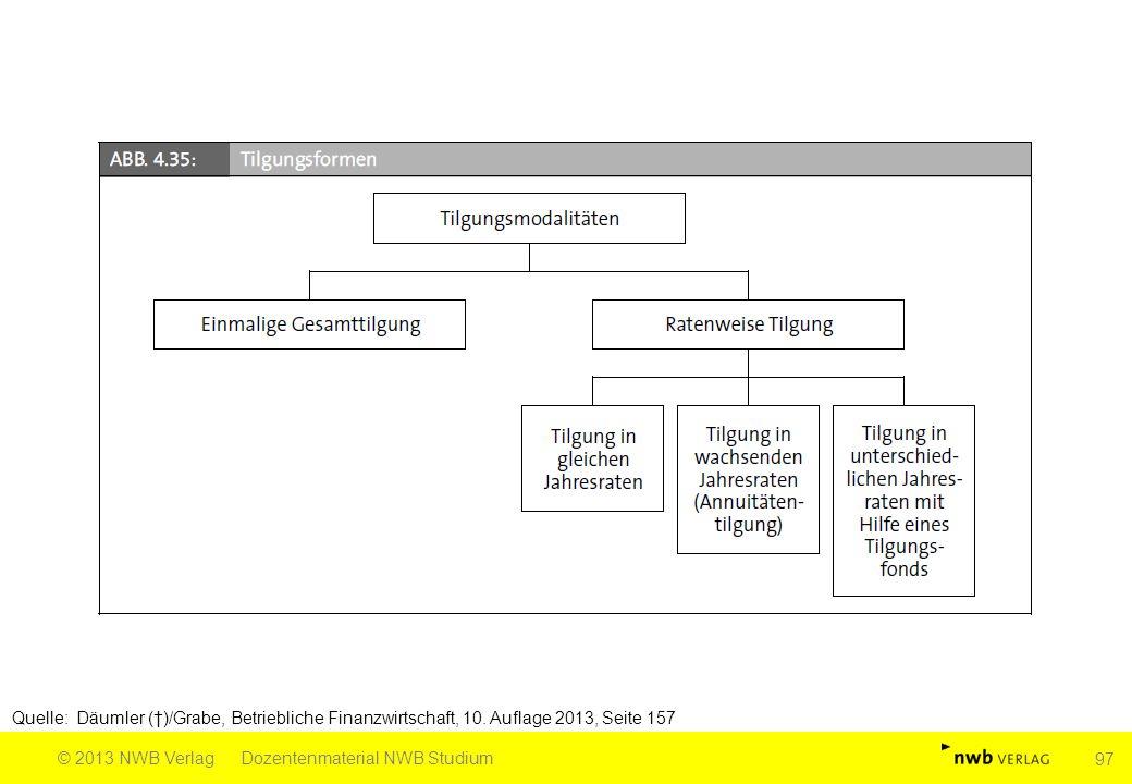 Quelle: Däumler (†)/Grabe, Betriebliche Finanzwirtschaft, 10. Auflage 2013, Seite 157 © 2013 NWB VerlagDozentenmaterial NWB Studium 97