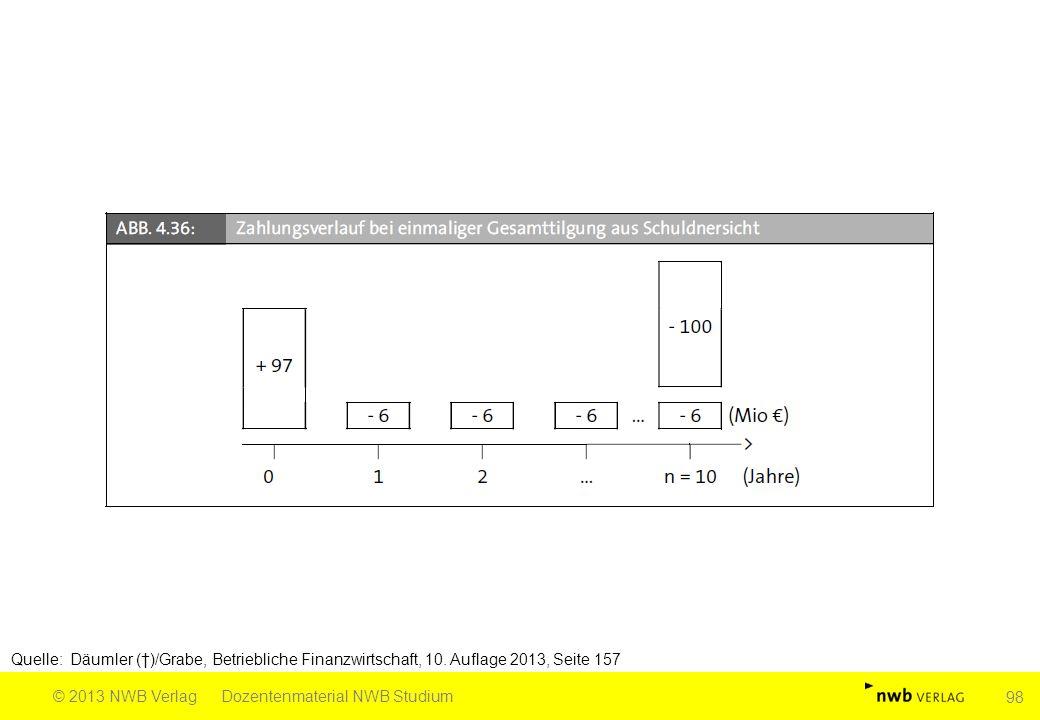 Quelle: Däumler (†)/Grabe, Betriebliche Finanzwirtschaft, 10. Auflage 2013, Seite 157 © 2013 NWB VerlagDozentenmaterial NWB Studium 98