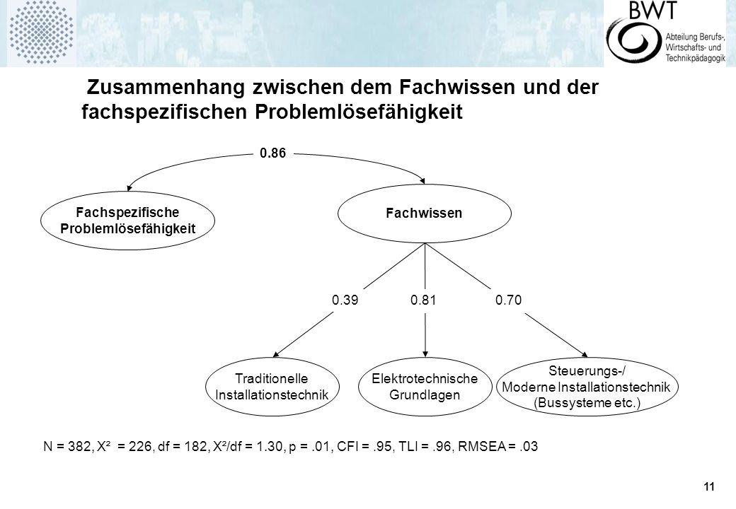 11 N = 382, Χ² = 226, df = 182, Χ²/df = 1.30, p =.01, CFI =.95, TLI =.96, RMSEA =.03 Traditionelle Installationstechnik Elektrotechnische Grundlagen Fachwissen Steuerungs-/ Moderne Installationstechnik (Bussysteme etc.) Fachspezifische Problemlösefähigkeit 0.86 0.39 0.700.81 Zusammenhang zwischen dem Fachwissen und der fachspezifischen Problemlösefähigkeit