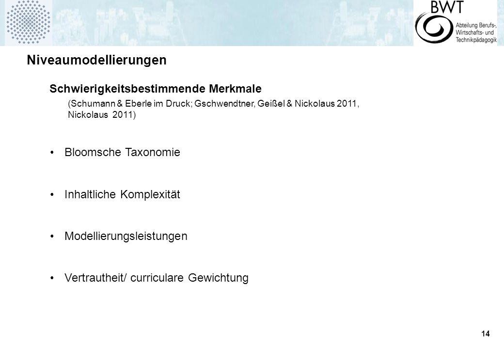 14 Niveaumodellierungen Schwierigkeitsbestimmende Merkmale (Schumann & Eberle im Druck; Gschwendtner, Geißel & Nickolaus 2011, Nickolaus 2011) Bloomsc
