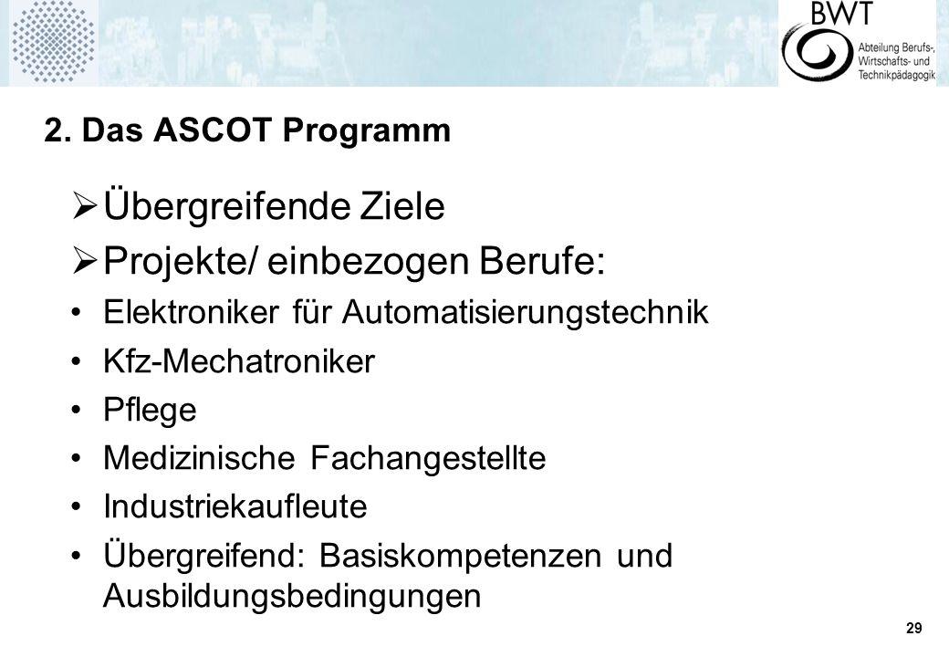 29 2. Das ASCOT Programm  Übergreifende Ziele  Projekte/ einbezogen Berufe: Elektroniker für Automatisierungstechnik Kfz-Mechatroniker Pflege Medizi