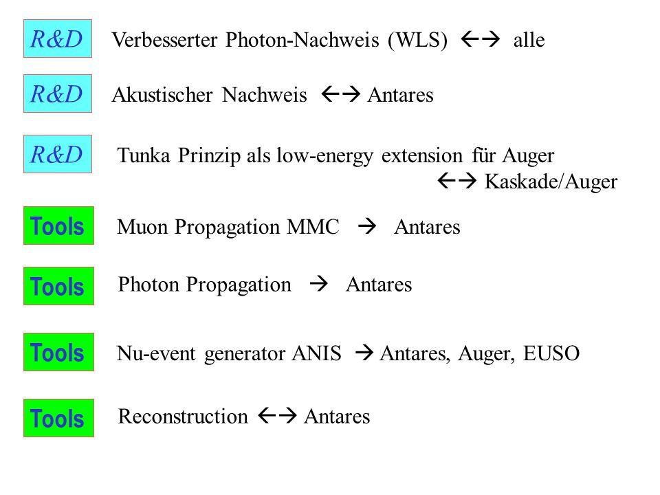 Tools Muon Propagation MMC  Antares Photon Propagation  Antares Nu-event generator ANIS  Antares, Auger, EUSO Reconstruction  Antares R&D Verbesserter Photon-Nachweis (WLS)  alle Akustischer Nachweis  Antares R&D Tunka Prinzip als low-energy extension für Auger  Kaskade/Auger