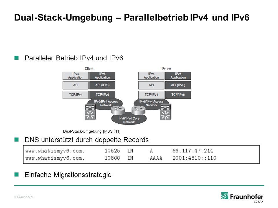 © Fraunhofer Dual-Stack-Umgebung – Parallelbetrieb IPv4 und IPv6 Paralleler Betrieb IPv4 und IPv6 DNS unterstützt durch doppelte Records Einfache Migr