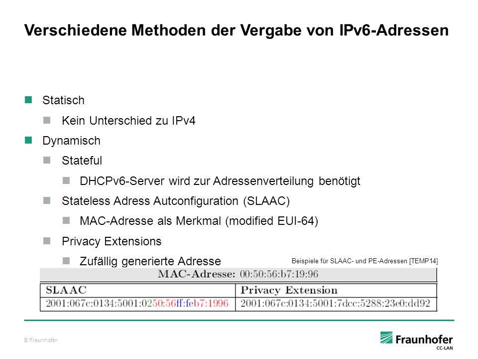© Fraunhofer Verschiedene Methoden der Vergabe von IPv6-Adressen Statisch Kein Unterschied zu IPv4 Dynamisch Stateful DHCPv6-Server wird zur Adressenv