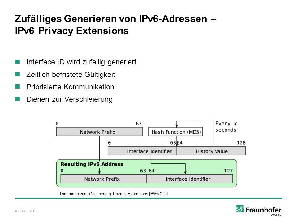 © Fraunhofer Zufälliges Generieren von IPv6-Adressen – IPv6 Privacy Extensions Interface ID wird zufällig generiert Zeitlich befristete Gültigkeit Pri