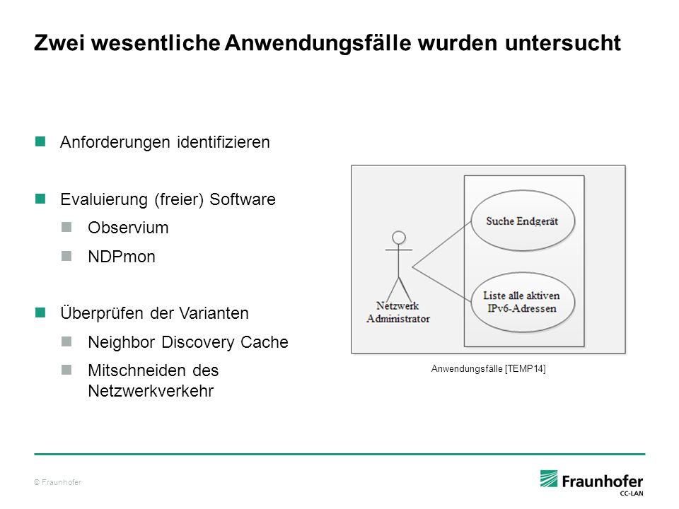© Fraunhofer Zwei wesentliche Anwendungsfälle wurden untersucht Anforderungen identifizieren Evaluierung (freier) Software Observium NDPmon Überprüfen