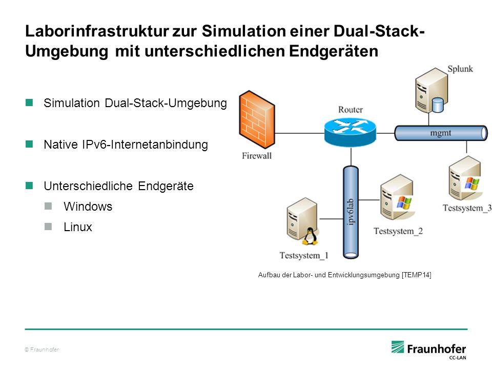 © Fraunhofer Laborinfrastruktur zur Simulation einer Dual-Stack- Umgebung mit unterschiedlichen Endgeräten Simulation Dual-Stack-Umgebung Native IPv6-