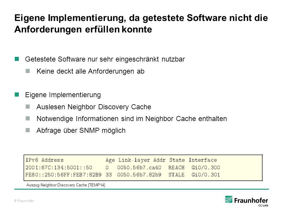 © Fraunhofer Eigene Implementierung, da getestete Software nicht die Anforderungen erfüllen konnte Getestete Software nur sehr eingeschränkt nutzbar K