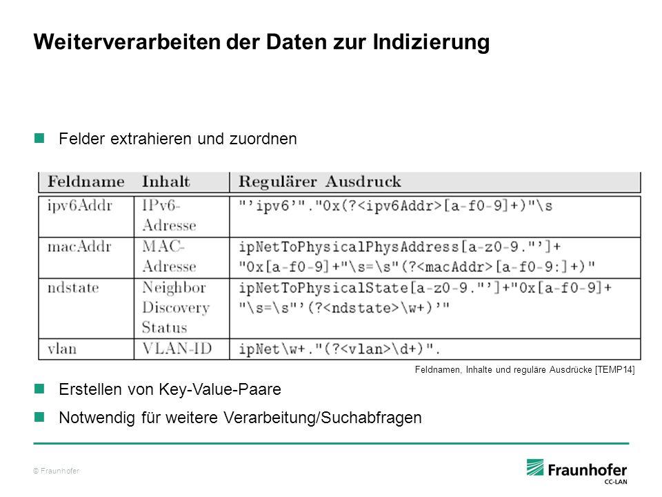 © Fraunhofer Weiterverarbeiten der Daten zur Indizierung Felder extrahieren und zuordnen Erstellen von Key-Value-Paare Notwendig für weitere Verarbeit