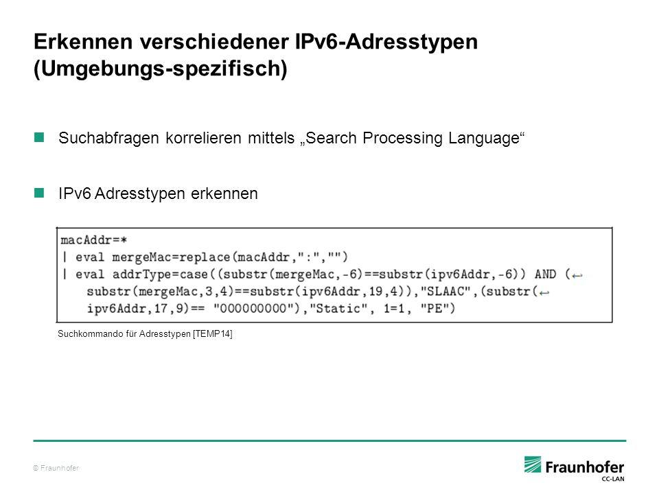 """© Fraunhofer Erkennen verschiedener IPv6-Adresstypen (Umgebungs-spezifisch) Suchabfragen korrelieren mittels """"Search Processing Language"""" IPv6 Adresst"""