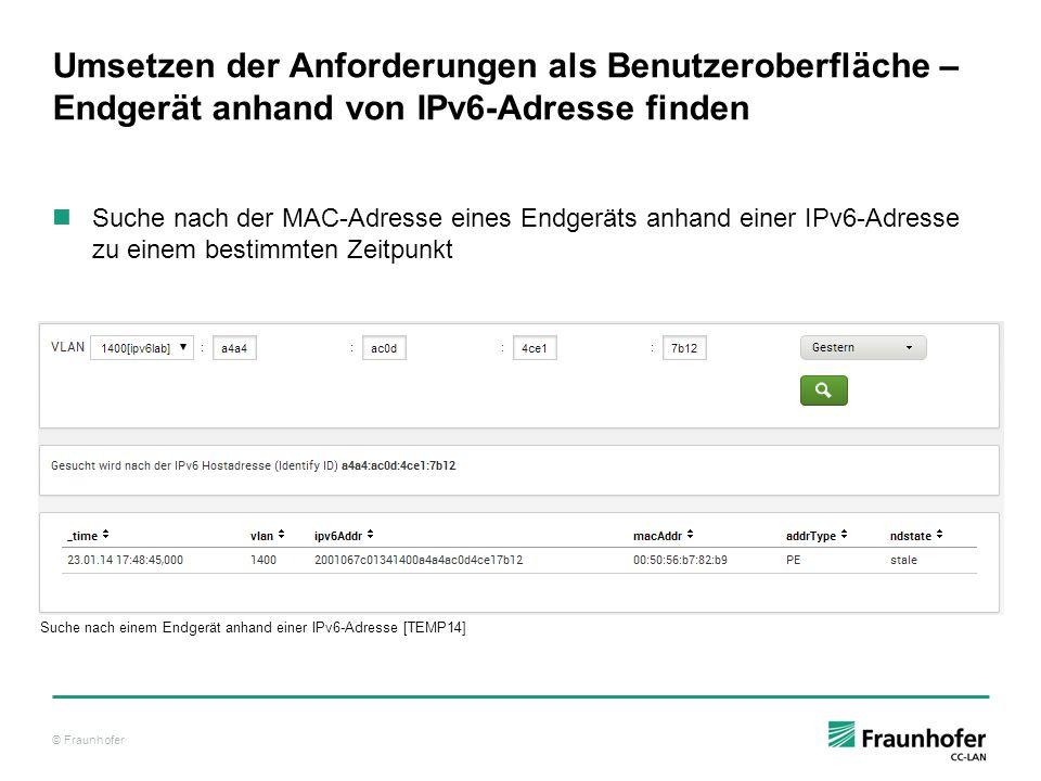 © Fraunhofer Umsetzen der Anforderungen als Benutzeroberfläche – Endgerät anhand von IPv6-Adresse finden Suche nach der MAC-Adresse eines Endgeräts an