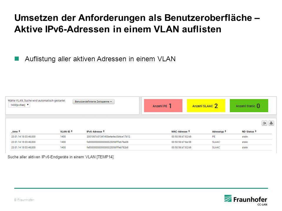© Fraunhofer Umsetzen der Anforderungen als Benutzeroberfläche – Aktive IPv6-Adressen in einem VLAN auflisten Auflistung aller aktiven Adressen in ein
