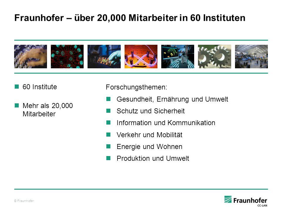 © Fraunhofer Forschungsthemen: Gesundheit, Ernährung und Umwelt Schutz und Sicherheit Information und Kommunikation Verkehr und Mobilität Energie und