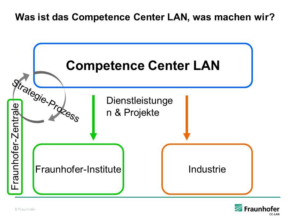 © Fraunhofer Was ist das Competence Center LAN, was machen wir? Competence Center LAN Fraunhofer-Institute Fraunhofer-Zentrale Dienstleistunge n & Pro