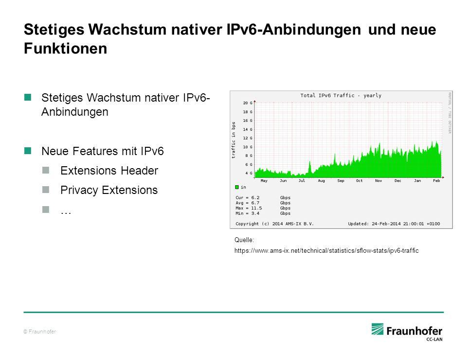 """© Fraunhofer Etablierte Netzwerkmanagement-Methoden für IPv4 sind nicht unmittelbar auf IPv6 übertragbar Einige Fraunhofer-Institute haben IPv6 bereits produktiv im Einsatz, weitere Standorte der Fraunhofer-Gesellschaft werden für IPv6 erweitert Erschwerte Administration und Überwachung Etablierte Methoden wie in IPv4 können nicht mehr angewendet werden Mangelnder Reifegrad bei Netzwerkmanagement Software für IPv6 Keine Rückverfolgung bei Verstößen gegen Sicherheitsrichtlinien Auffinden von falsch konfigurierten Endgeräten nicht möglich  Bachelorarbeit: Kevin Templar, """"Identifizieren von Endgeräten in einer Dual- Stack-Umgebung mit aktivierten IPv6 Privacy Extensions , Februar 2014"""