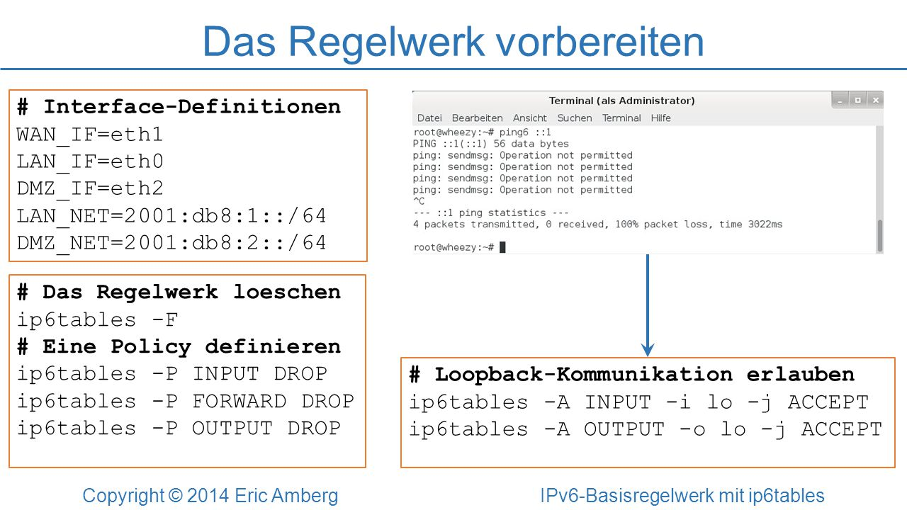 Das Regelwerk vorbereiten Copyright © 2014 Eric Amberg IPv6-Basisregelwerk mit ip6tables # Interface-Definitionen WAN_IF=eth1 LAN_IF=eth0 DMZ_IF=eth2 LAN_NET=2001:db8:1::/64 DMZ_NET=2001:db8:2::/64 # Das Regelwerk loeschen ip6tables -F # Eine Policy definieren ip6tables -P INPUT DROP ip6tables -P FORWARD DROP ip6tables -P OUTPUT DROP # Loopback-Kommunikation erlauben ip6tables -A INPUT -i lo -j ACCEPT ip6tables -A OUTPUT -o lo -j ACCEPT