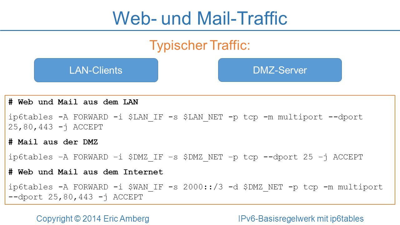 Web- und Mail-Traffic Copyright © 2014 Eric Amberg IPv6-Basisregelwerk mit ip6tables # Web und Mail aus dem LAN ip6tables -A FORWARD -i $LAN_IF -s $LA