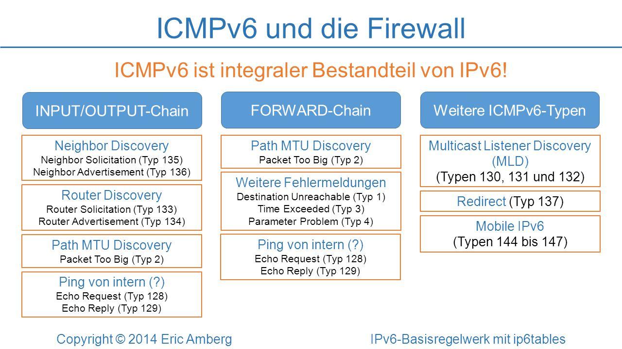 ICMPv6 und die Firewall Copyright © 2014 Eric Amberg IPv6-Basisregelwerk mit ip6tables ICMPv6 ist integraler Bestandteil von IPv6! FORWARD-Chain INPUT